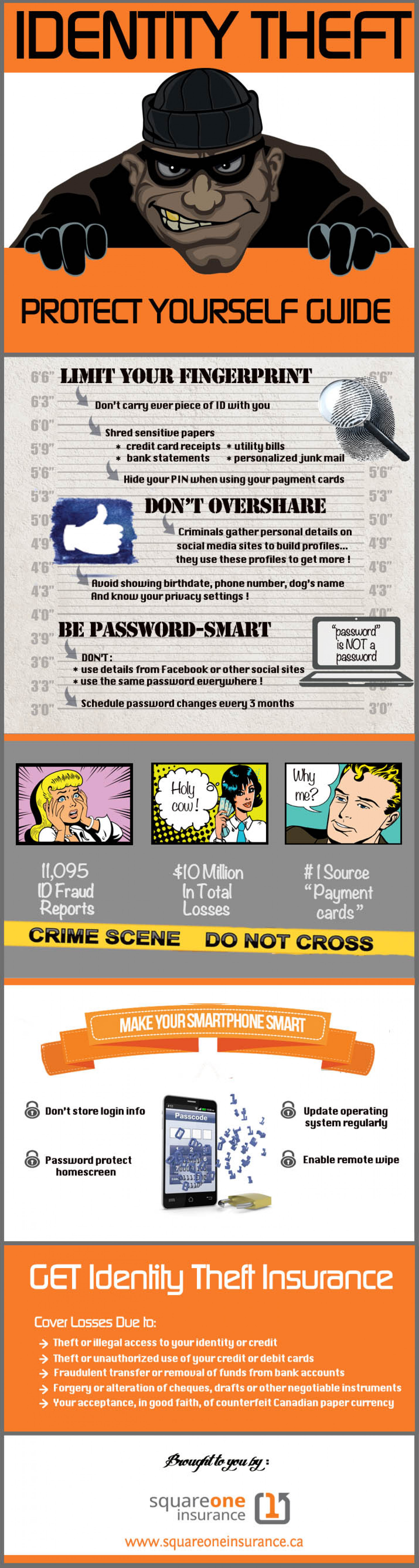 Identity Theft - Protect Yourself Guide Infographic