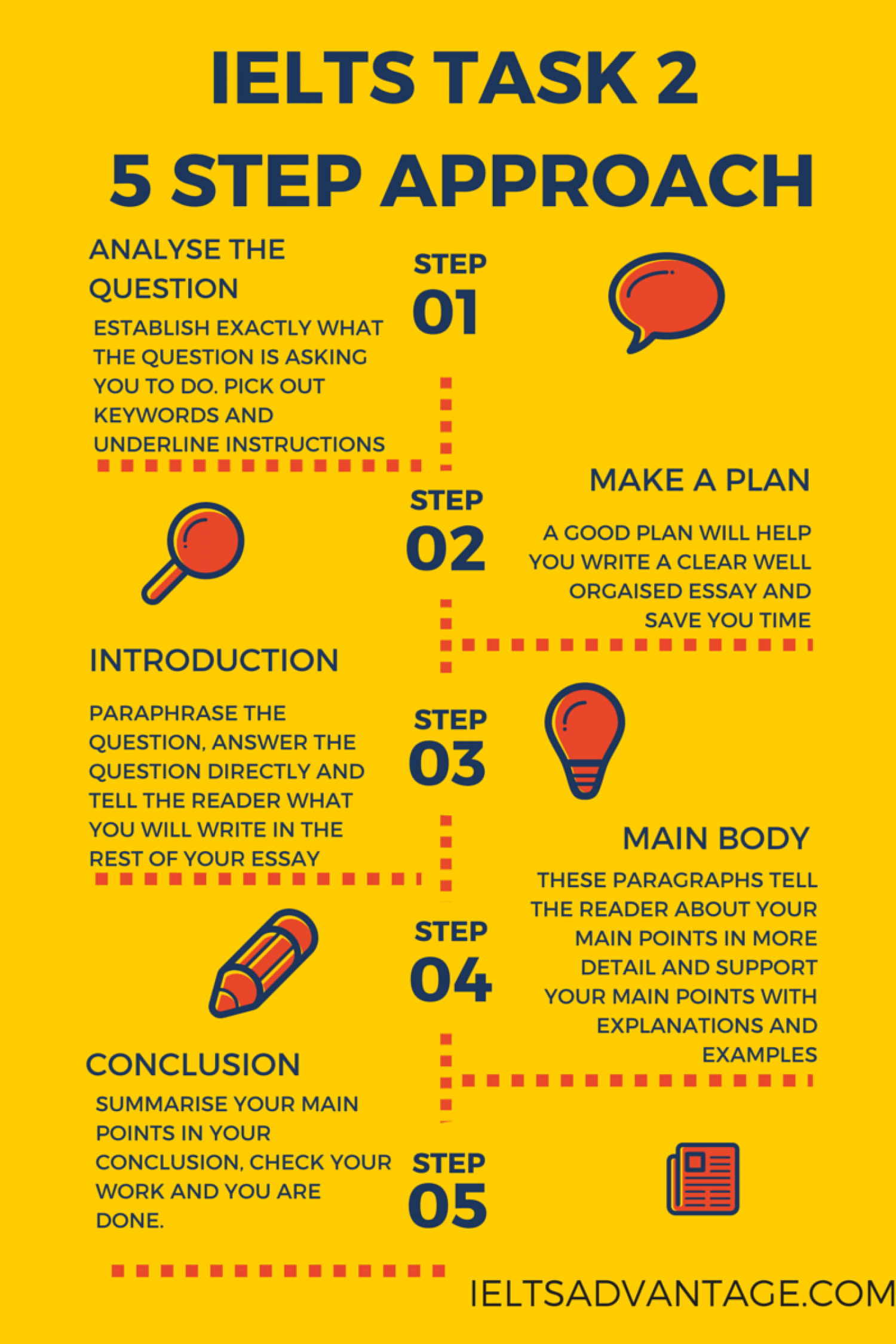 A students guide to academic writing wmycomplab