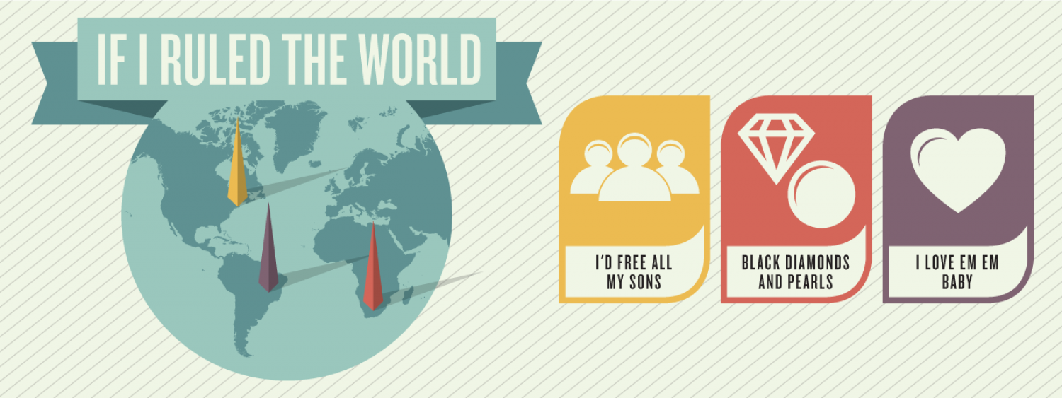 If I Ruled The World Infographic
