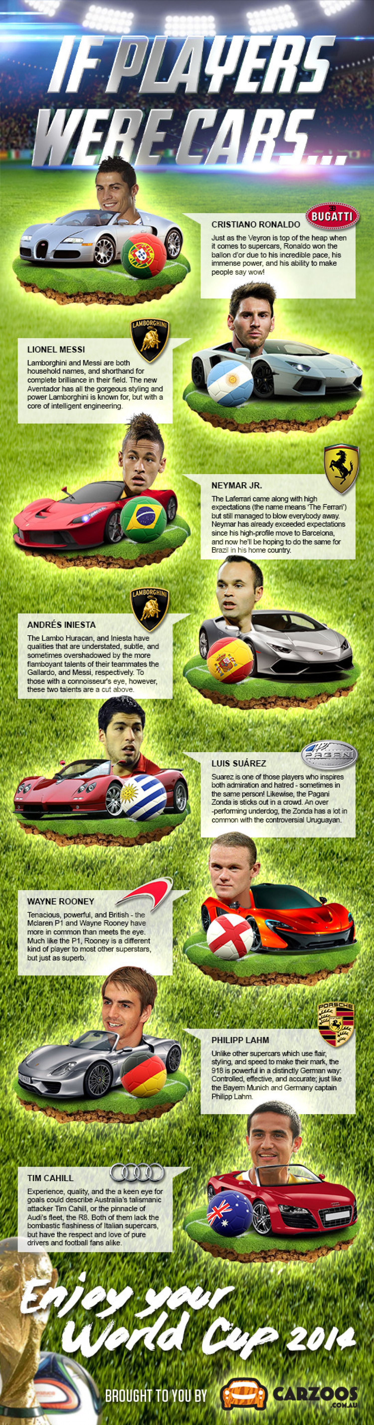 If Players Were Cars Infographic