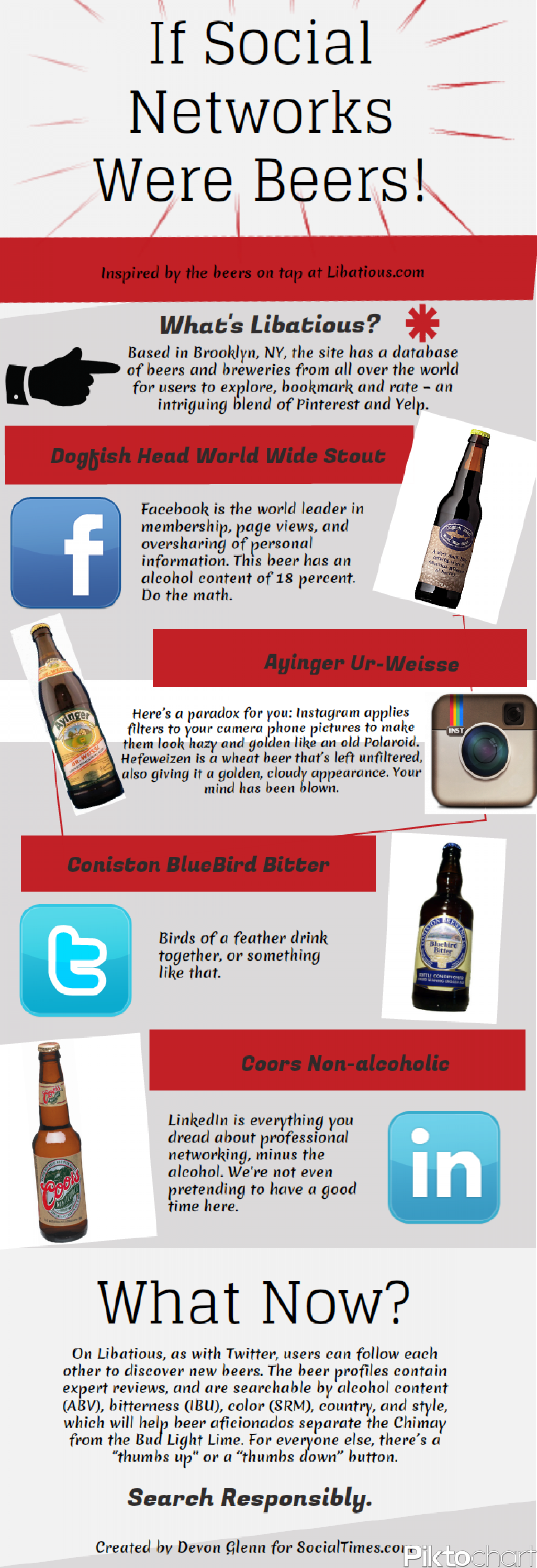 If Social Networks Were Beers Infographic