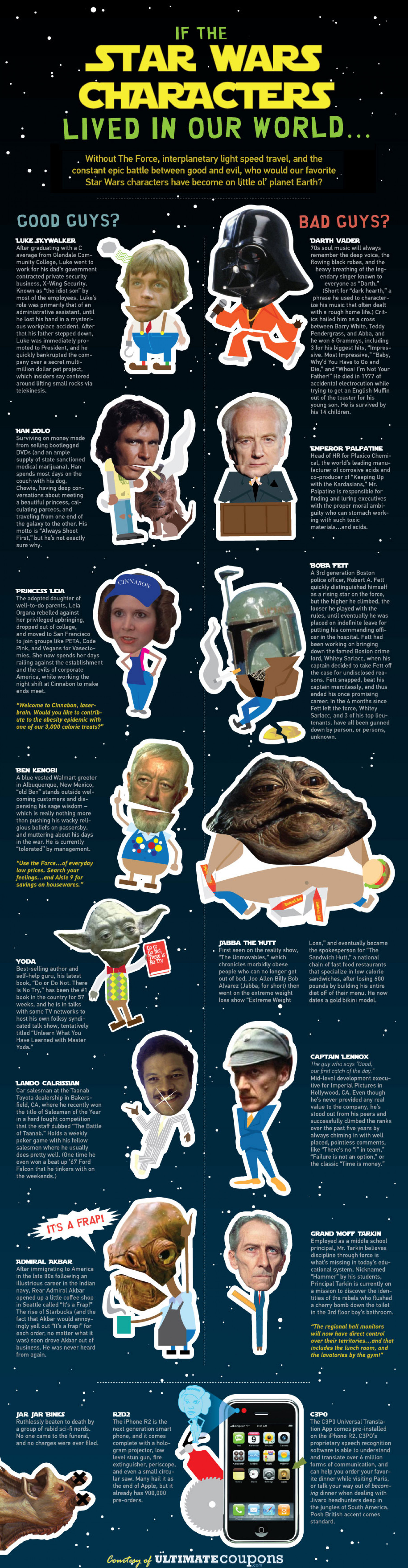 If STAR WARS Characters Lived in Our World Infographic