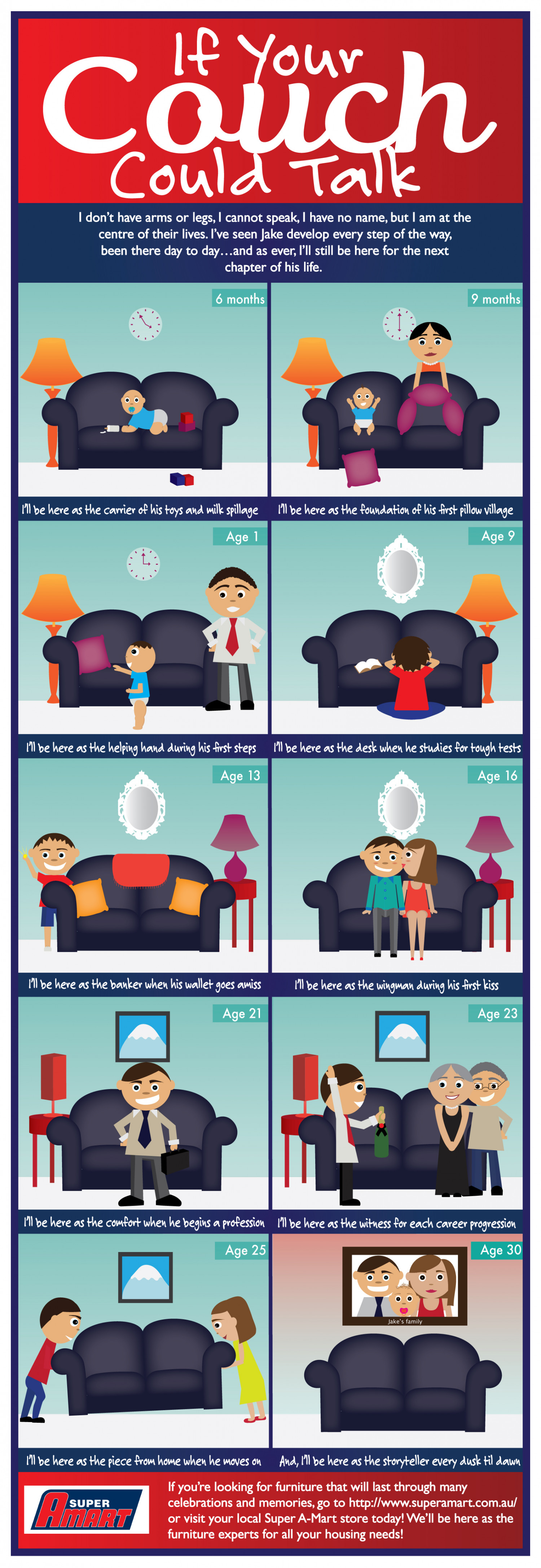 If Your Couch Could Talk Infographic