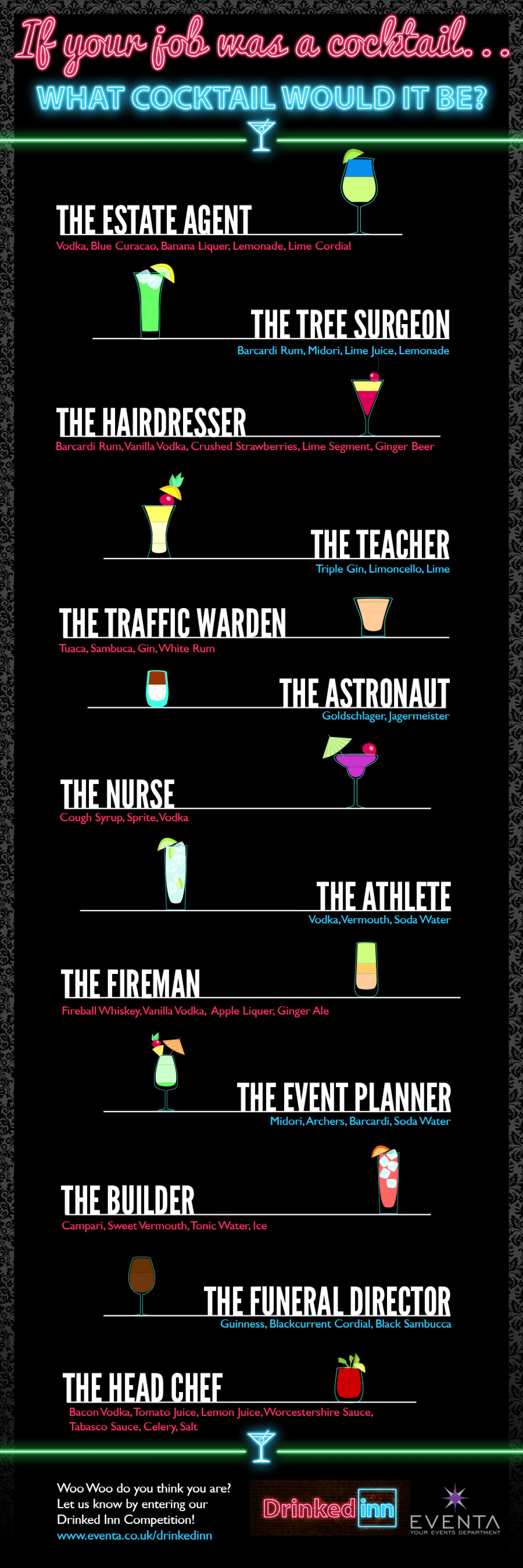 If Your Job Was A Cocktail... Infographic