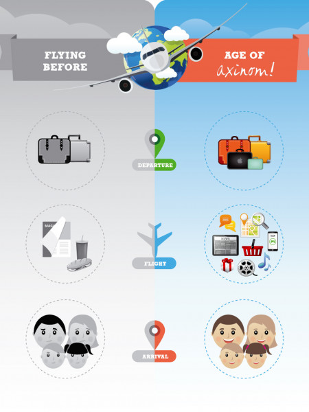 IFE before and after Infographic