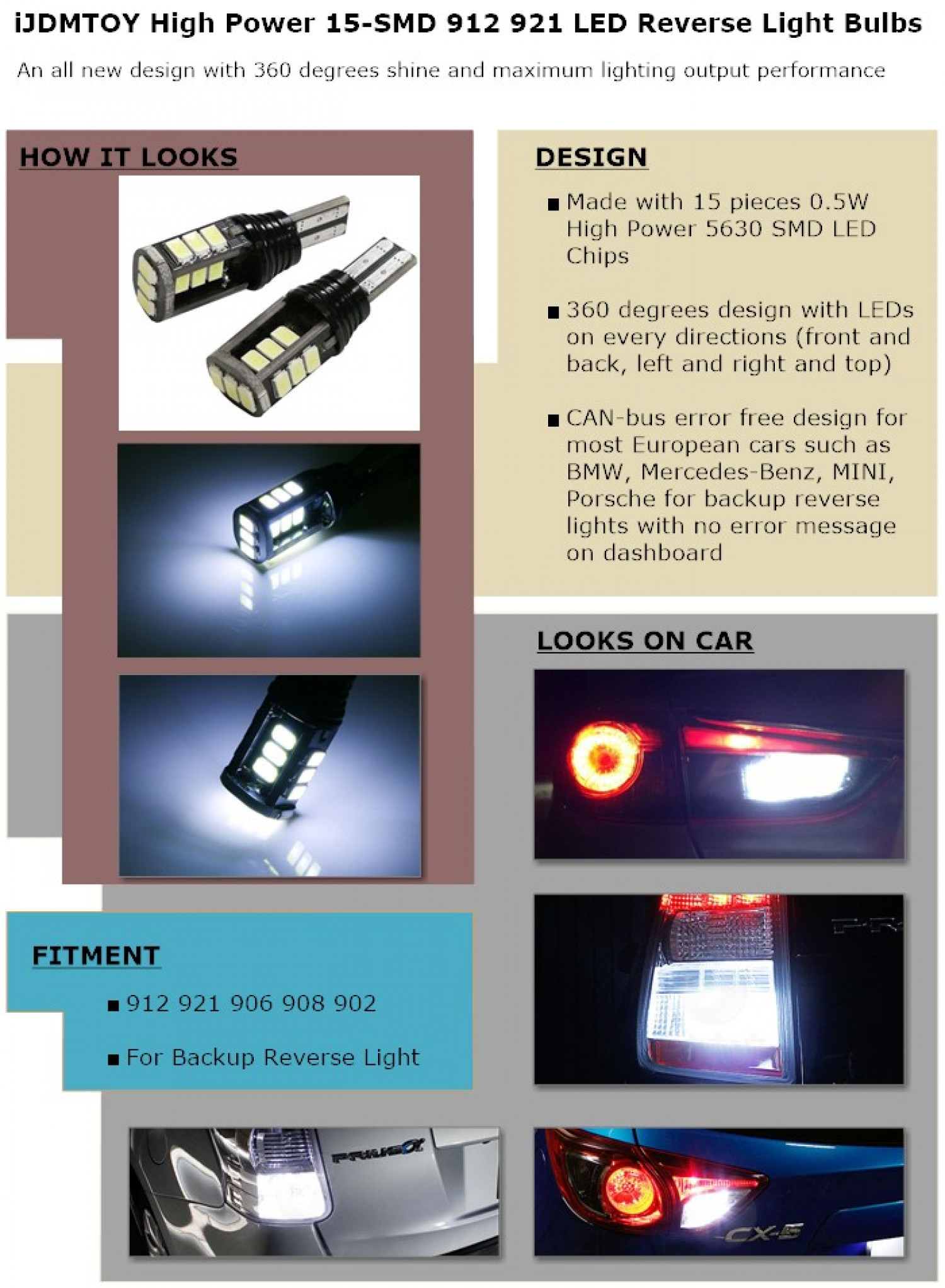 iJDMTOY High Power 921 LED Backup Light Bulbs Infographic