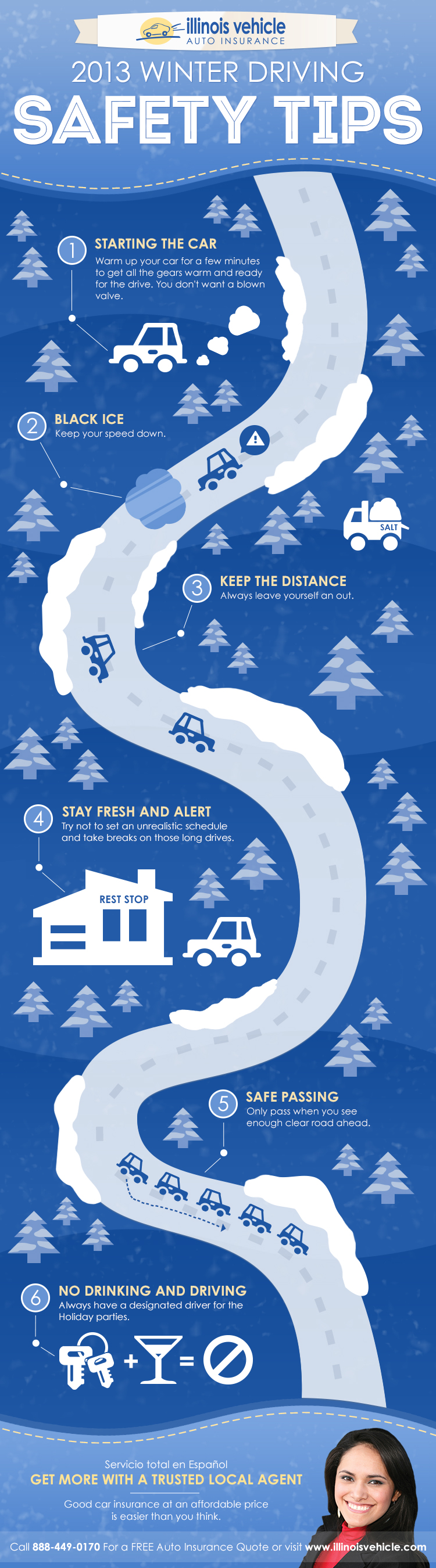 Illinois Vehicle 2013 Winter Driving Safety Tips