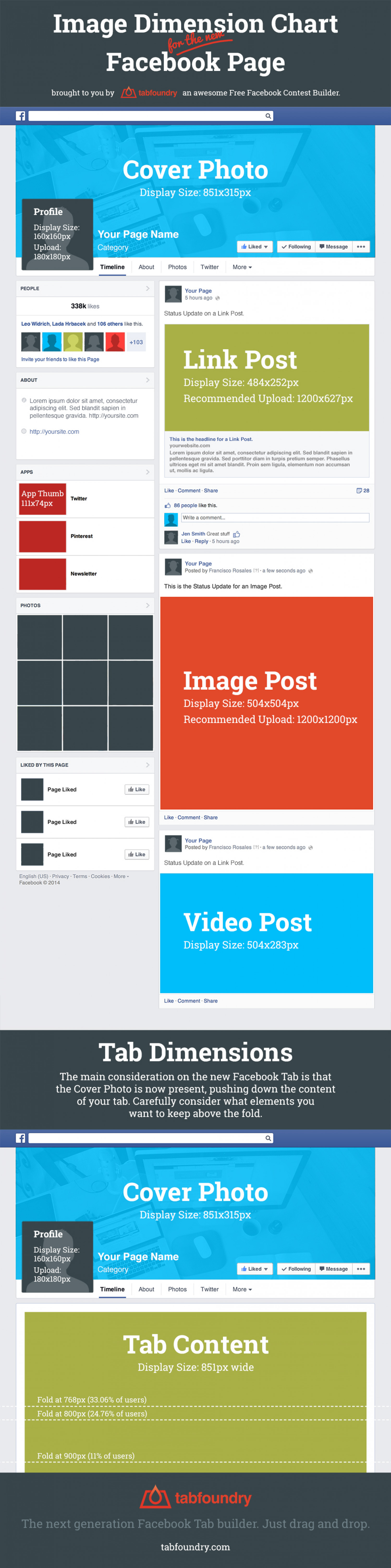 Image Dimension Chart for the new Facebook Page Infographic