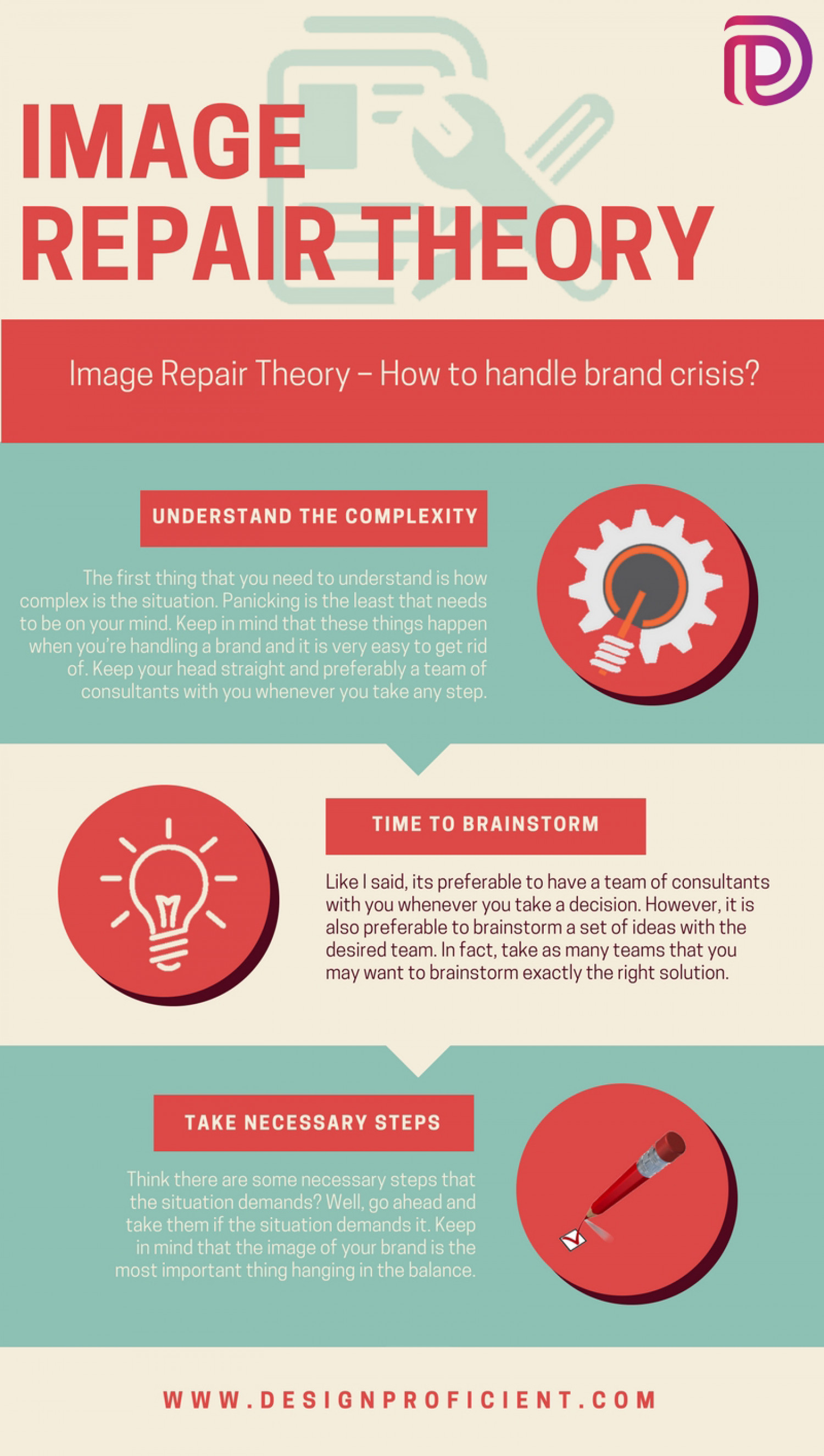 Image Repair Theory – How to handle brand crisis? Infographic