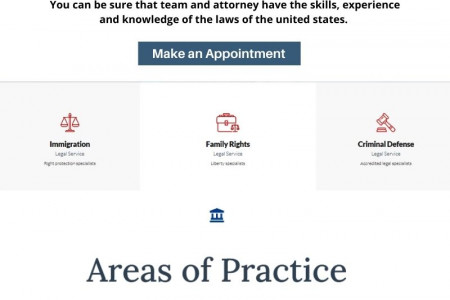 Immigration lawyer In Clinton Infographic