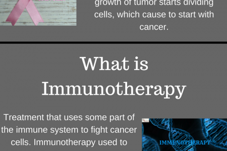 Immunotherapy Treatment in India Infographic