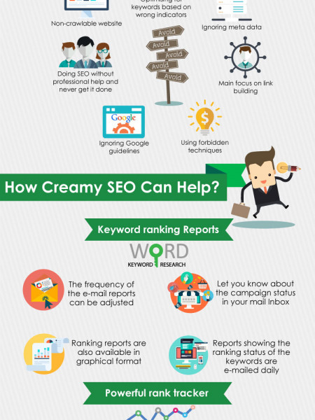 Impact Of SEO on Business Infographic