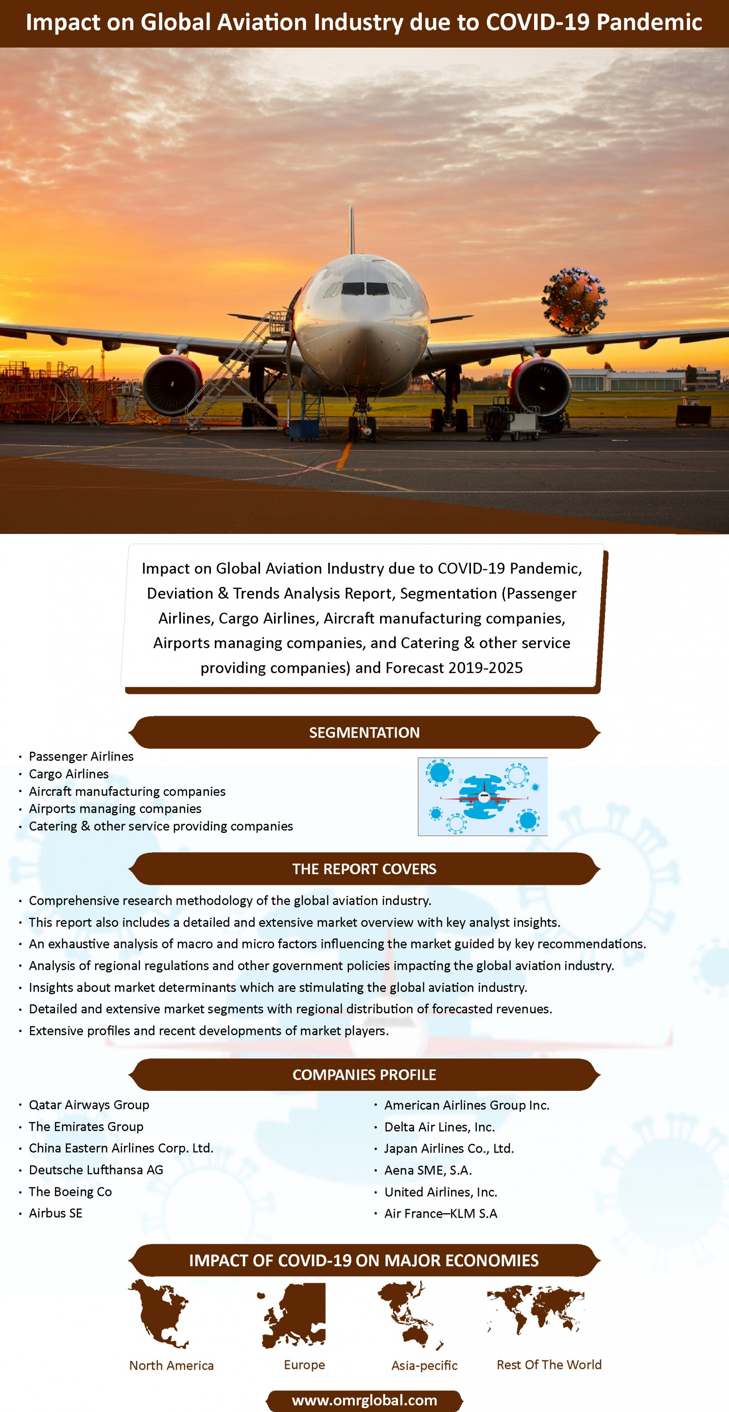 Impact on Global Aviation Industry due to COVID-19 Pandemic Infographic