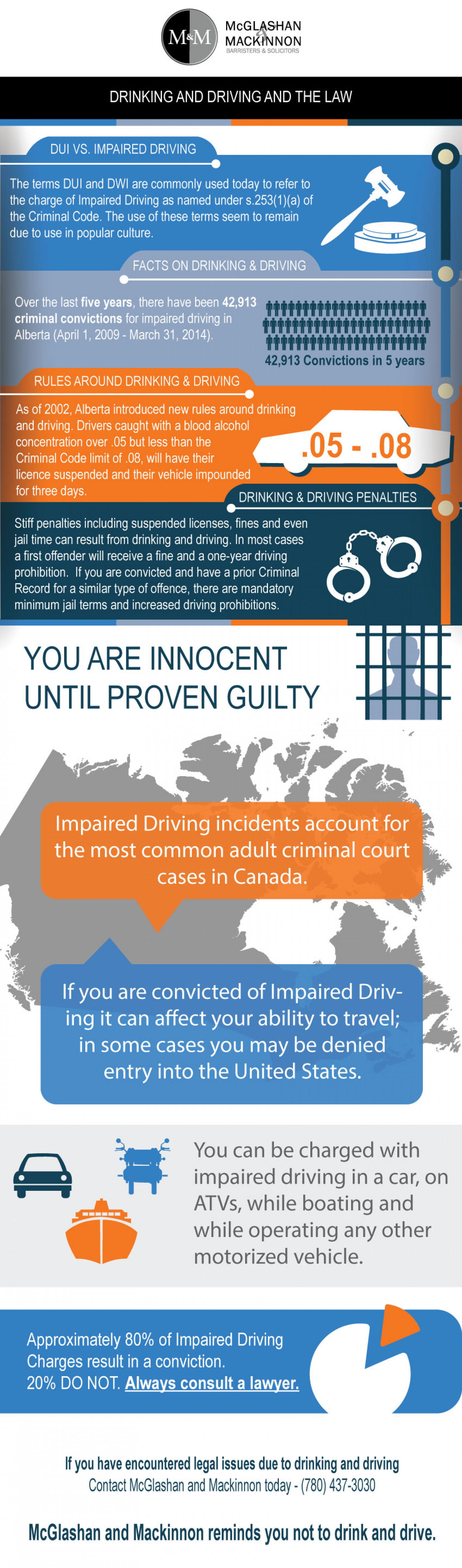 Impaired Driving Canada Infographic Infographic