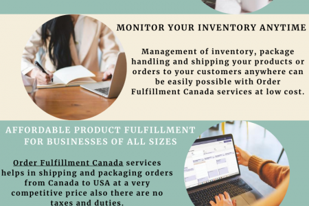 Import And Export Your Inventory With Order Fulfillment Canada Services Infographic