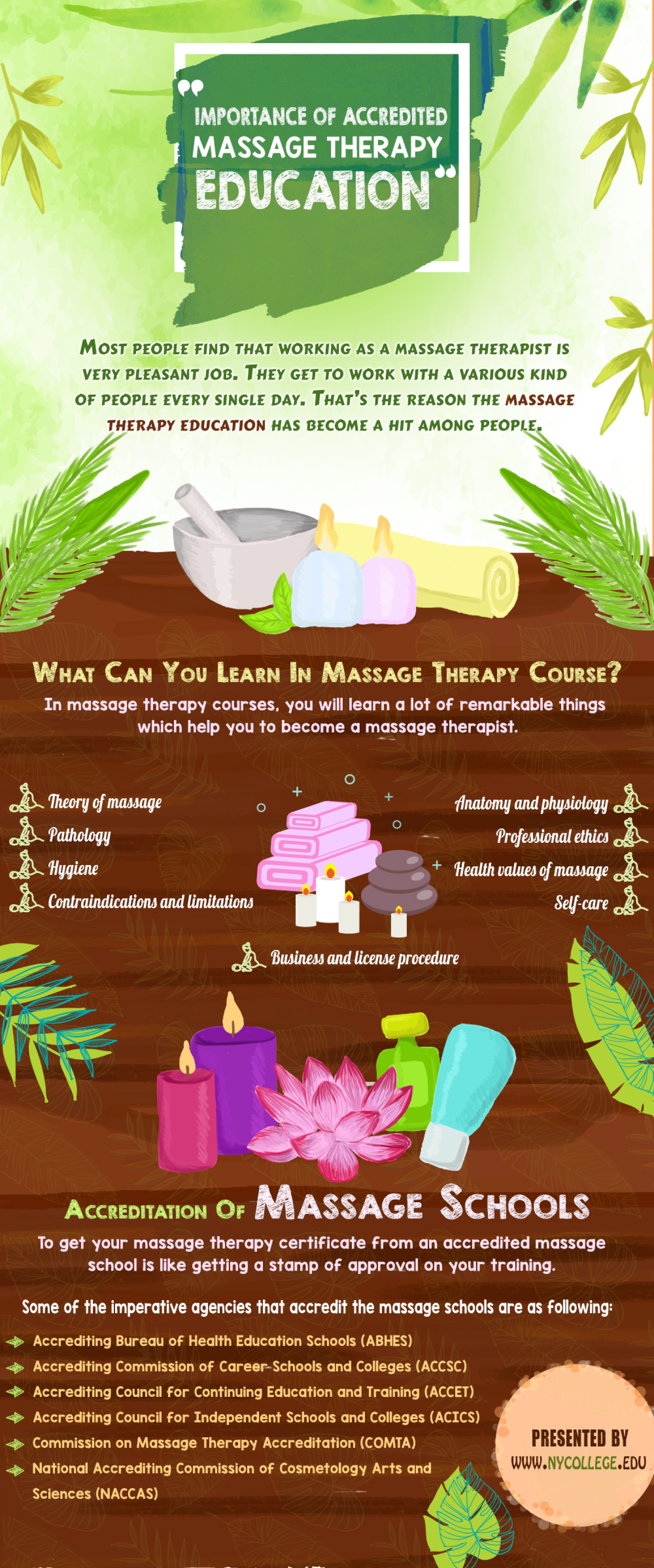 Importance Of Accredited Massage Therapy Education Infographic