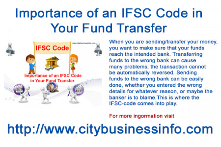 Importance of an IFSC Code in Your Fund Transfer Infographic