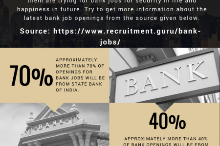 Importance of Bank Jobs Infographic