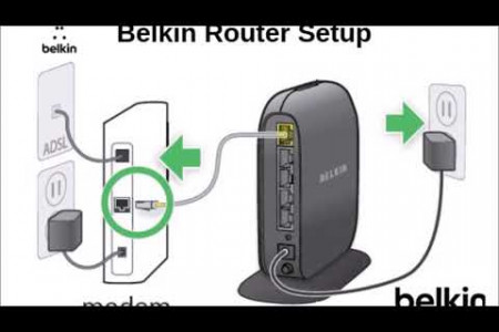 importance of belkin support infographic