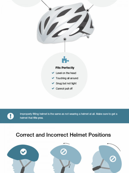 Importance of Bicycle Helmets Infographic