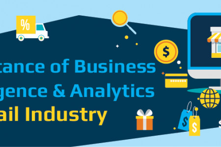 Importance of Business Intelligence and Analytics in Retail Industry [Infographic] Infographic