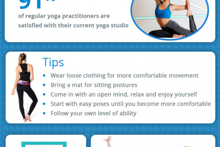 Importance of Choosing a Yoga Studio Infographic