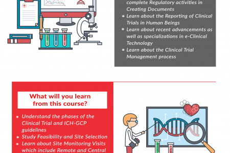 Importance of Clinical Research Training Program Infographic