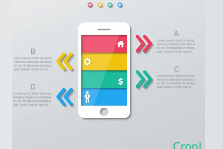 Importance of coloring the navigation bar Infographic