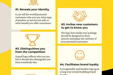 Importance of Logo Inforgraphic Infographic