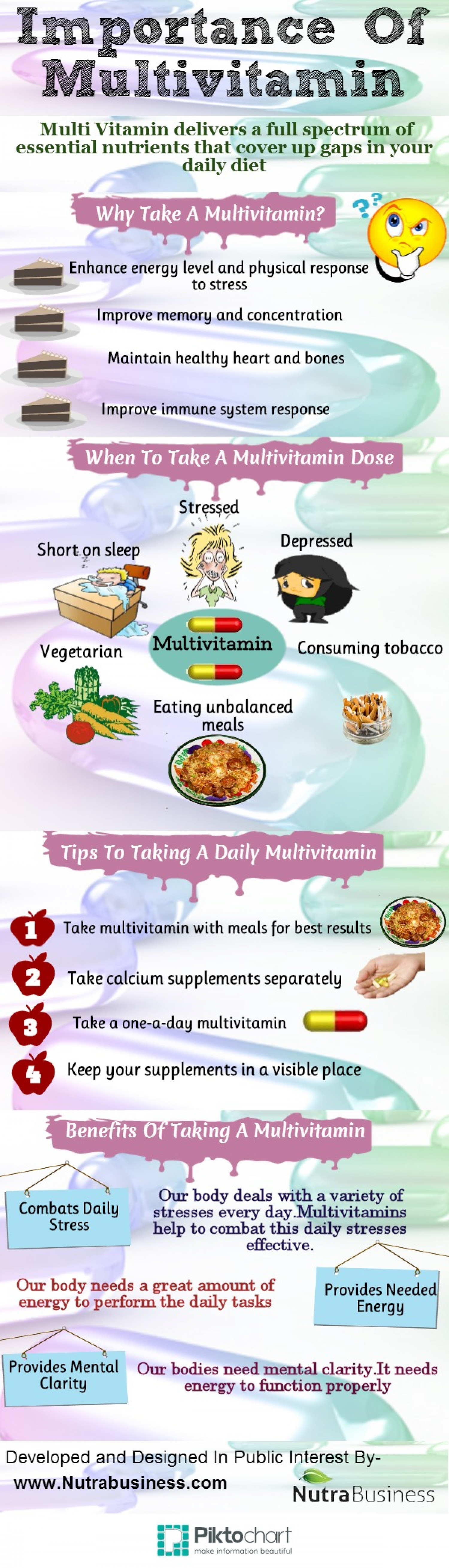 Importance Of Multivitamin Infographic