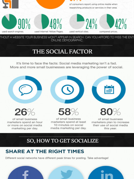IMPORTANCE OF ONLINE PRESENCE FOR ANY BUSINESS Infographic