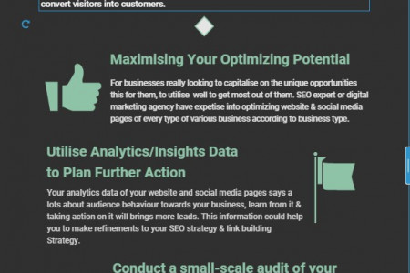 Importance of SEO for Small Business in 2020 Infographic