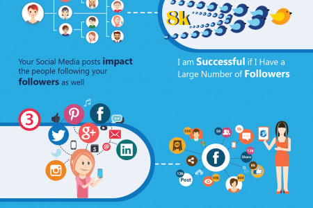 Importance of Social Media for Personal Branding Infographic