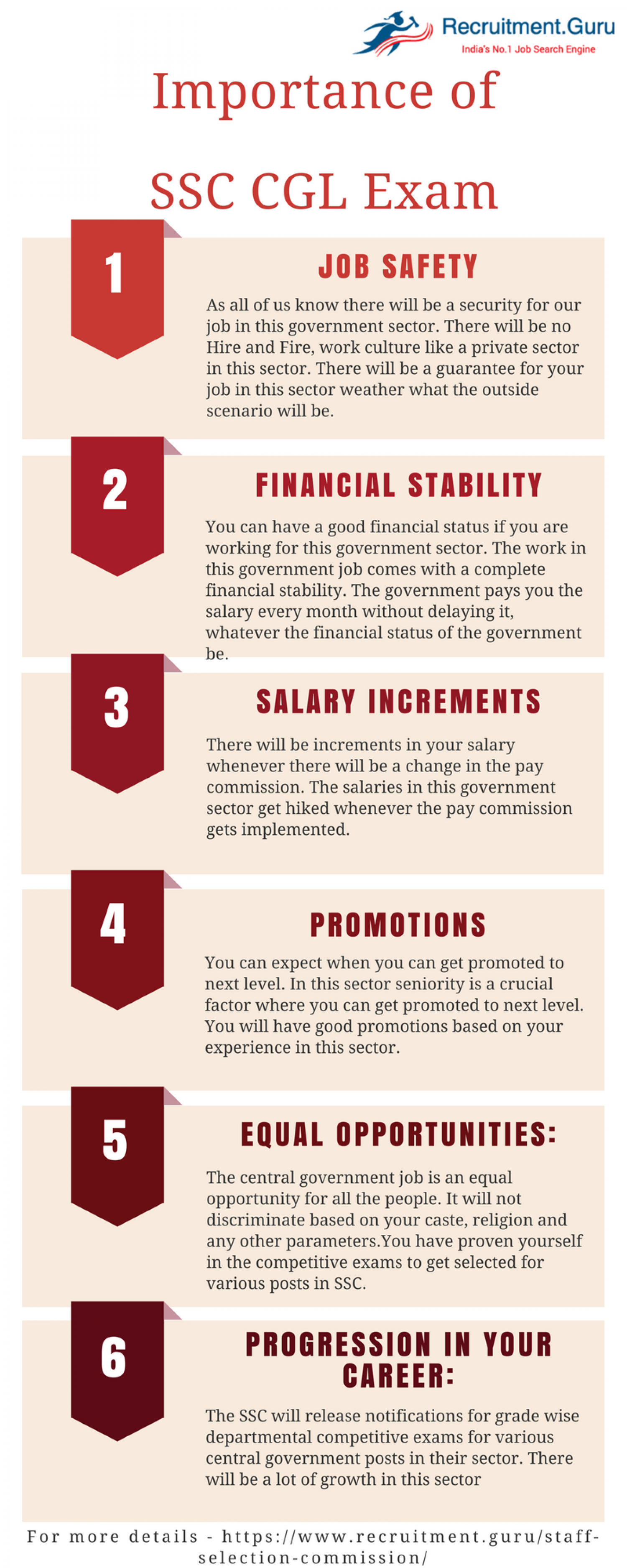 Importance of SSC CGL Infographic
