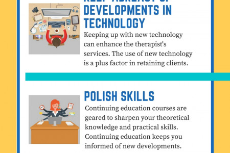 Importance of Taking Quick Massage Courses for Continuing Education Infographic