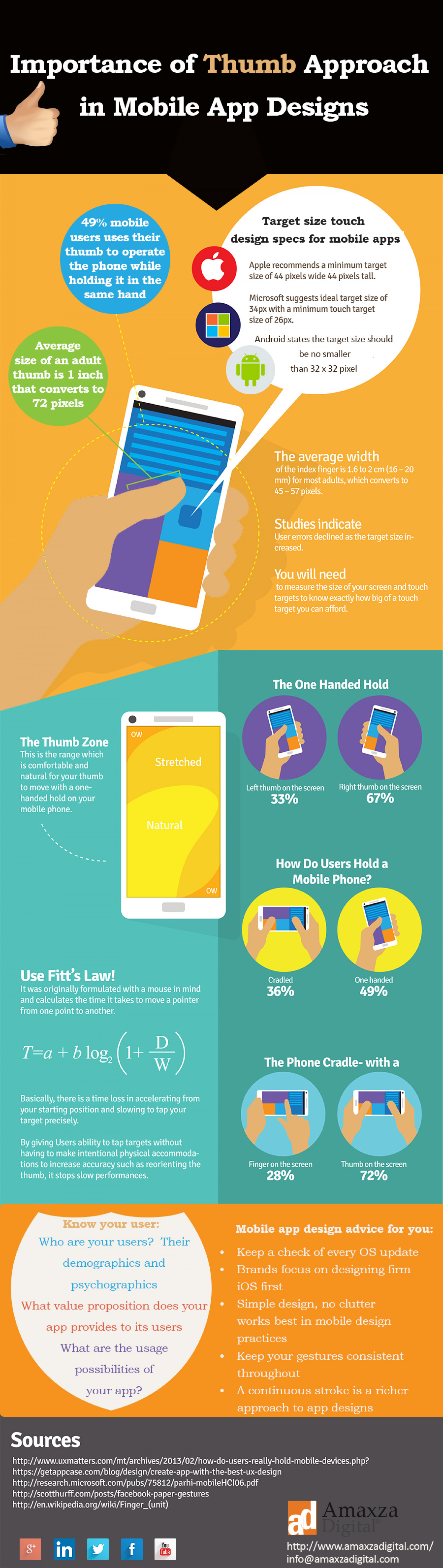 Importance of Thumb Approach in Mobile App Designs Infographic