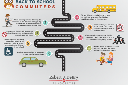 Important Driving Suggestions for Back-to-School Drivers Infographic