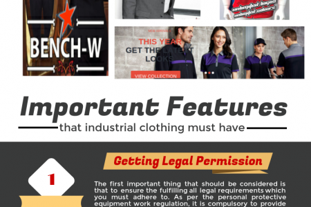 Important Features That Industrial Clothing Must Have Infographic