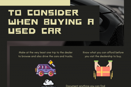 Important Ideas To Consider When Buying A Used Car Infographic
