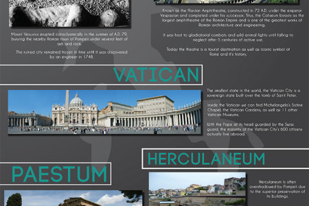 Important Moments In Italy's History Infographic