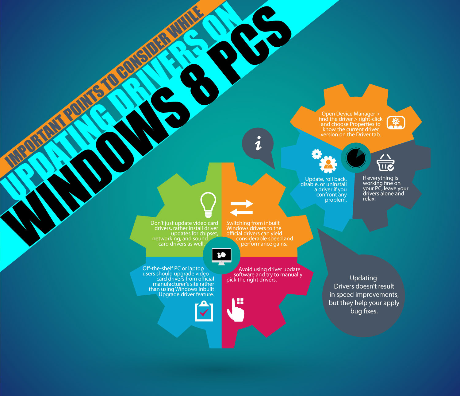 Important Points to Consider While Updating Drivers on Windows 8 PCs Infographic