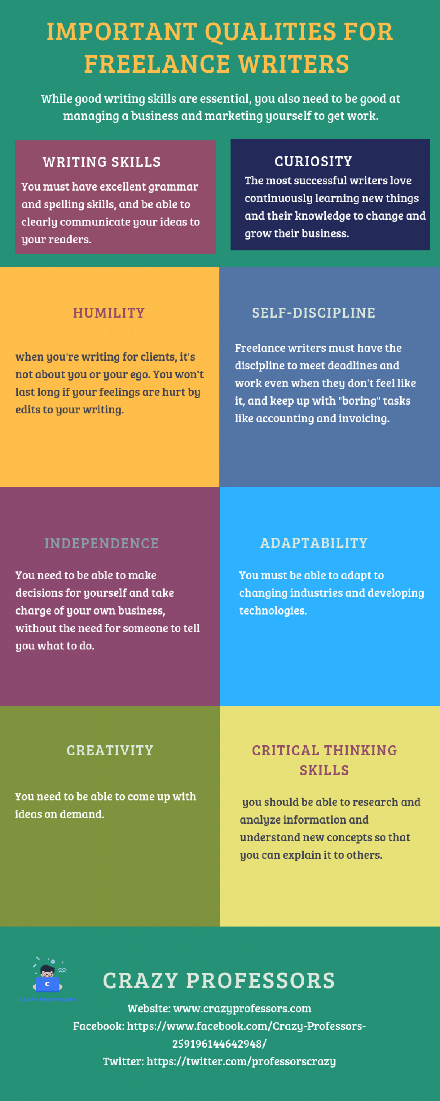Important Qualities for Freelancer Writers Infographic