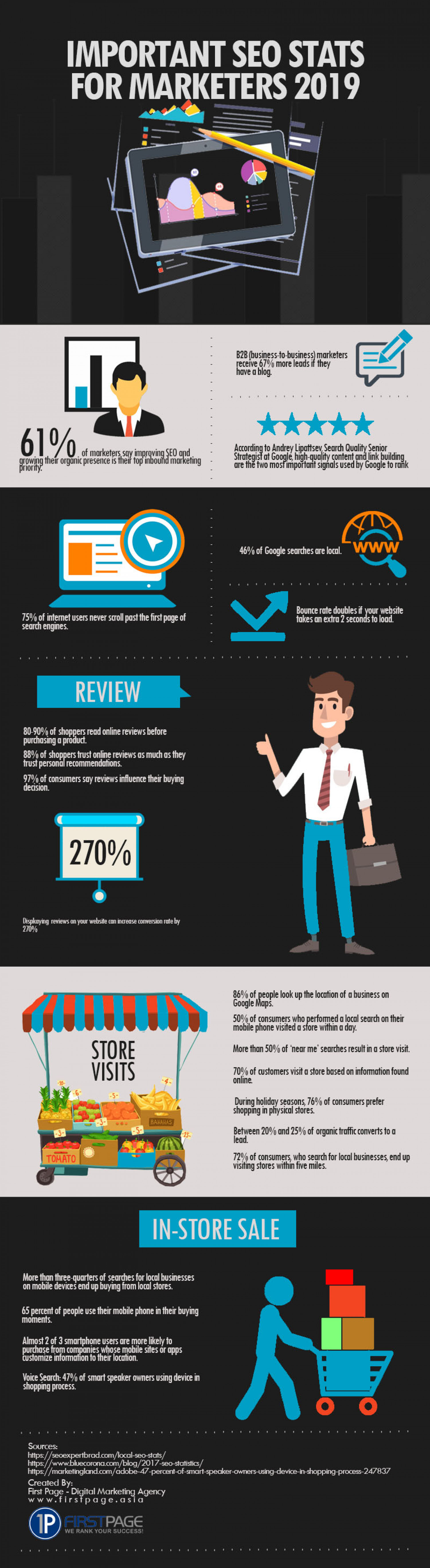 Important SEO Stats for Marketers 2019 Infographic