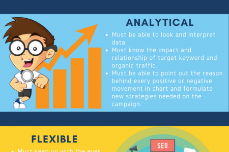 Important Skills That Every SEO Specialist Should Have Infographic