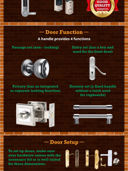 Important Things to Choose Door Handles and Locks  Infographic