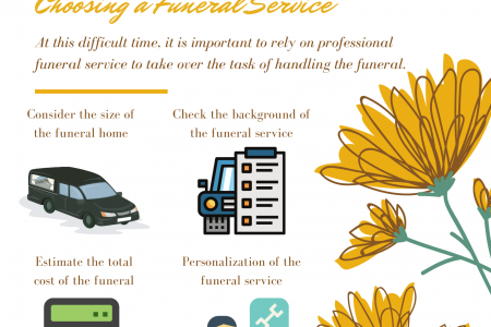 Important Things to Consider in Choosing a Funeral Service Infographic