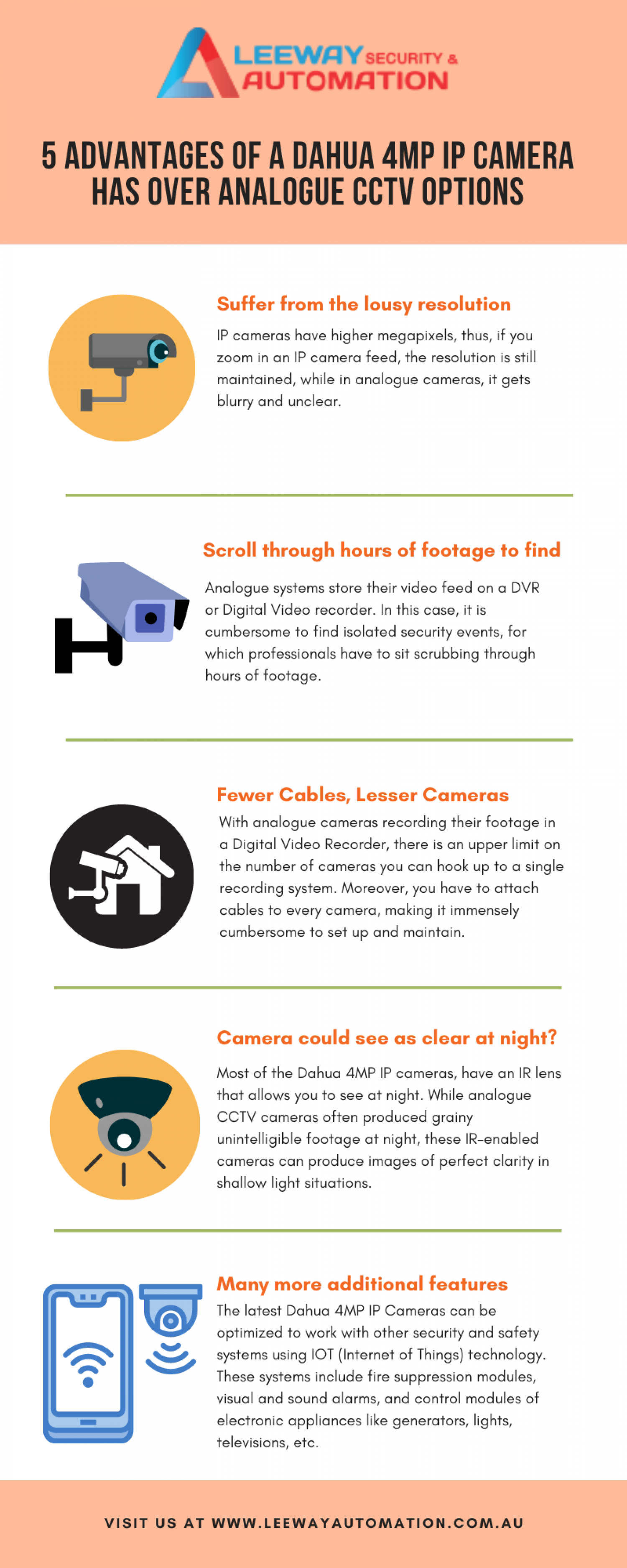 5 Advantages of a Dahua 4mp IP camera has over Analogue CCTV options by  Leeway Security and Automation Infographic