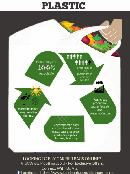 Importance of Plastic Carrier Bags & Uses of Plastic Bags Infographic
