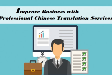 Improve Business with Professional Chinese Translation Services. Infographic