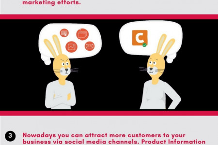 Improve SEO with Product Information Management System Infographic